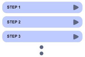 Step 1, Step 2, Step 3